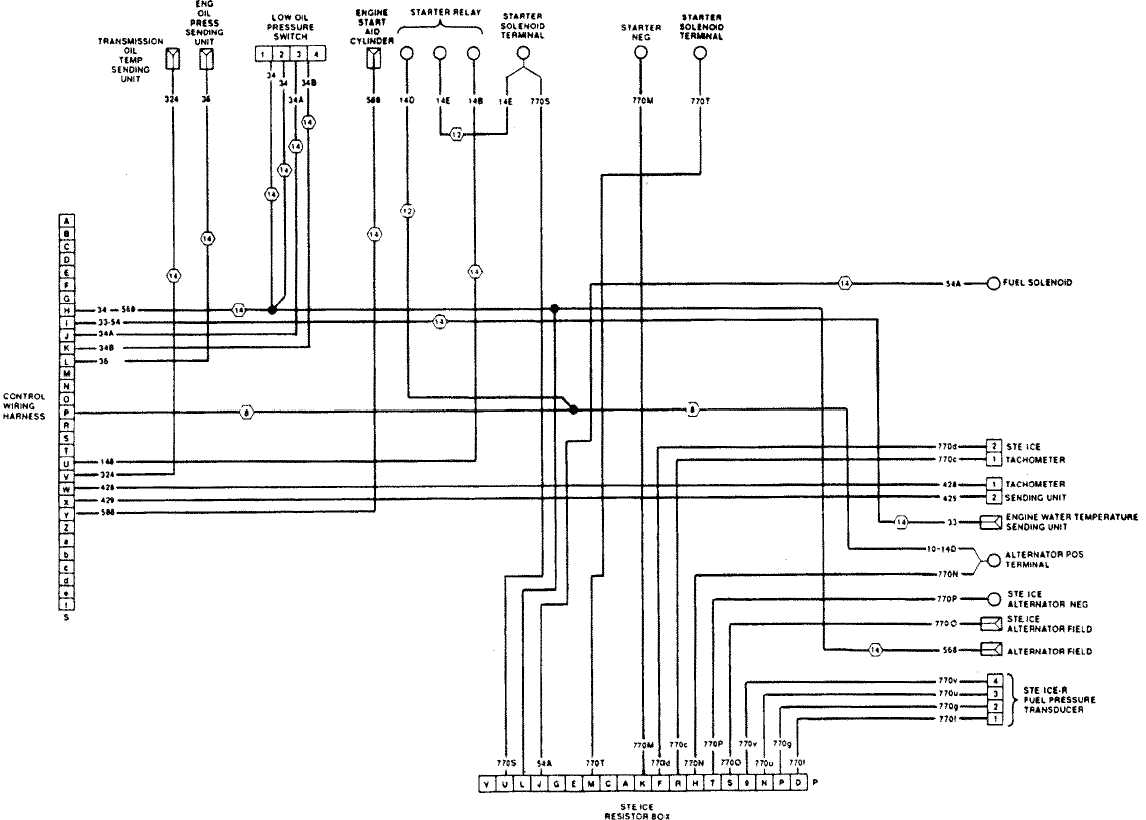 TM 5 2350 262 20 2_733_1 engine wiring harness schematic wire harness schematic for 2004 bombardier at virtualis.co