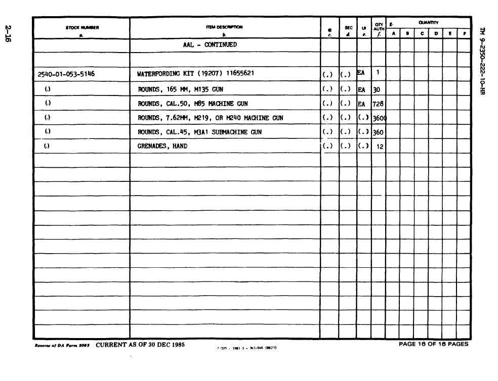 HAND RECEIPT - TM-9-2350-222-10-HR_28